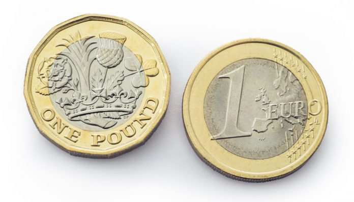 Currency on Ireland trip